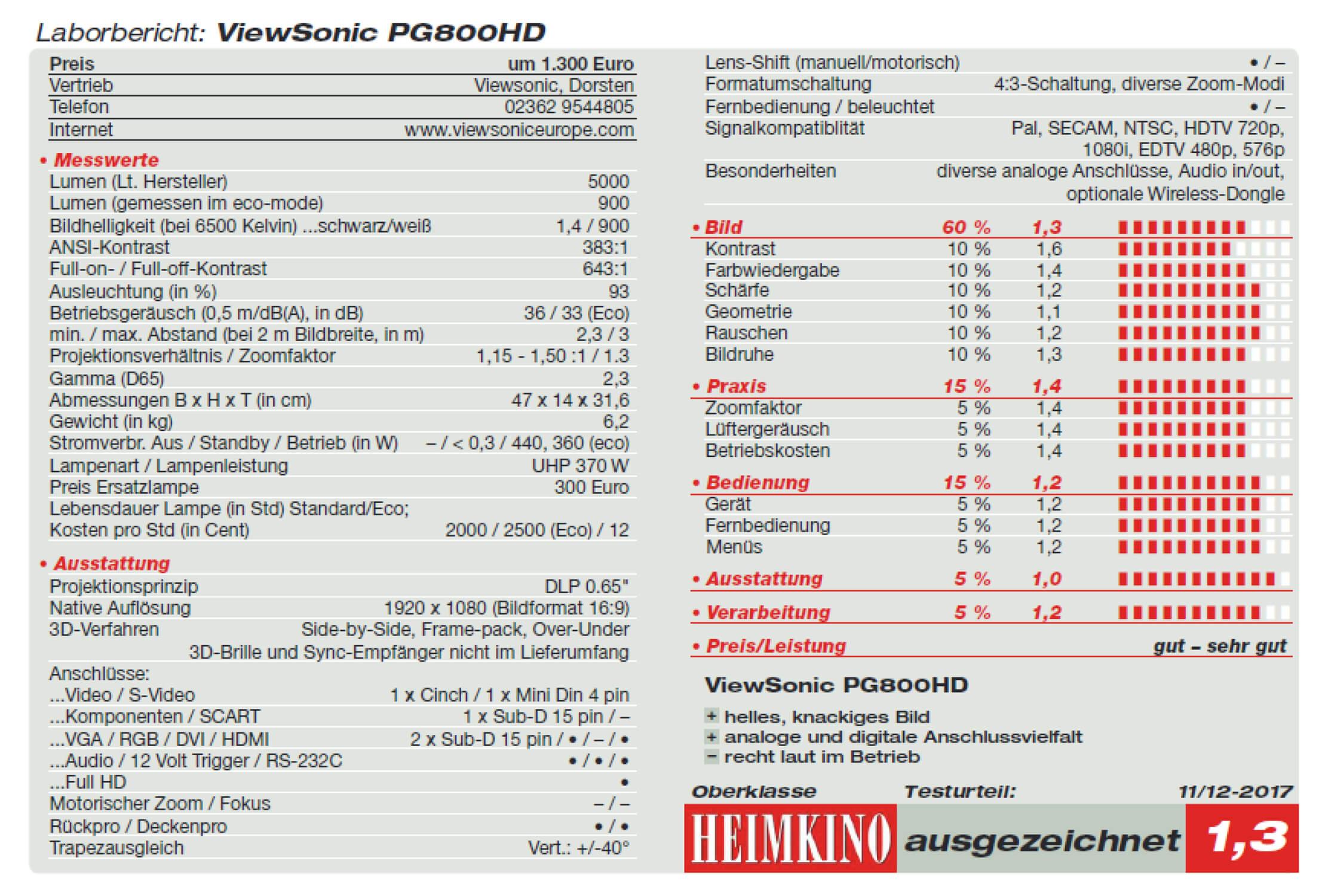 Laborbericht 1,3 Heimkino