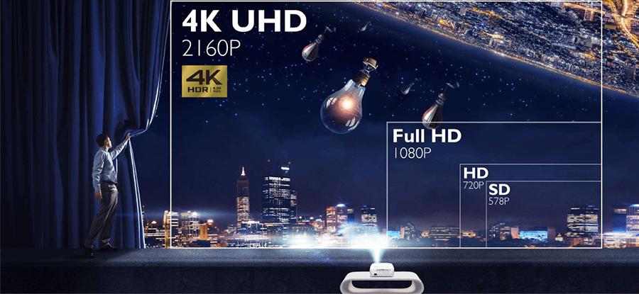 BenQ W1700 UHD VS Full HD - BenQ W1700 - 4K Beamer in der Einstiegsklasse angekündigt.